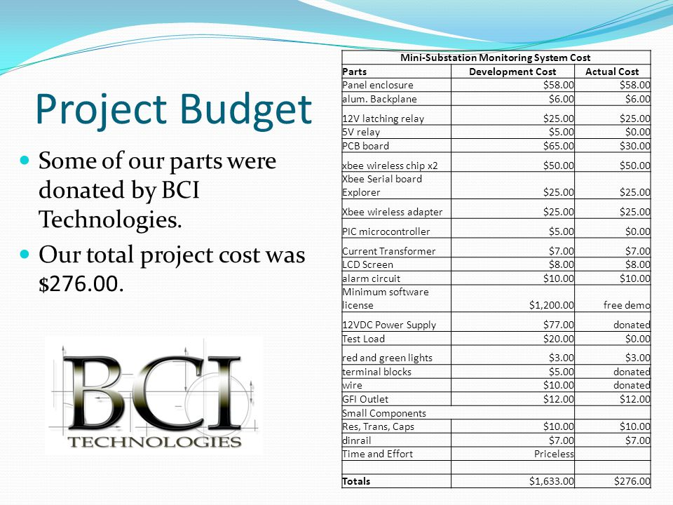 Project Budget Some of our parts were donated by BCI Technologies.