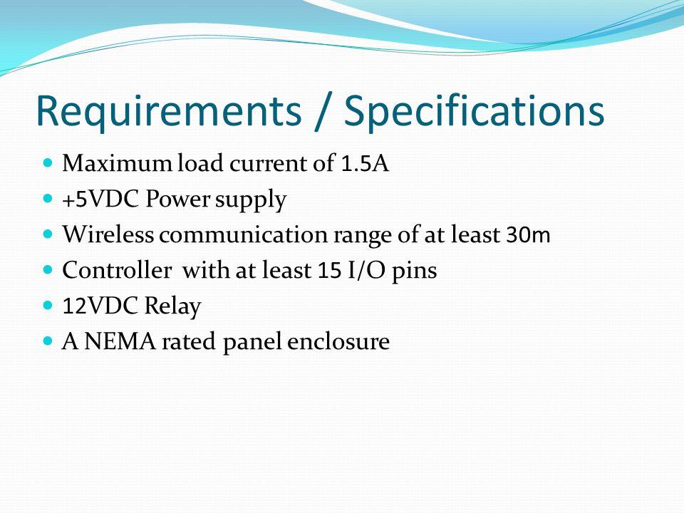 Actual Panel Stahlin Non-Metallic Enclosure 16x14x8 inTemp.