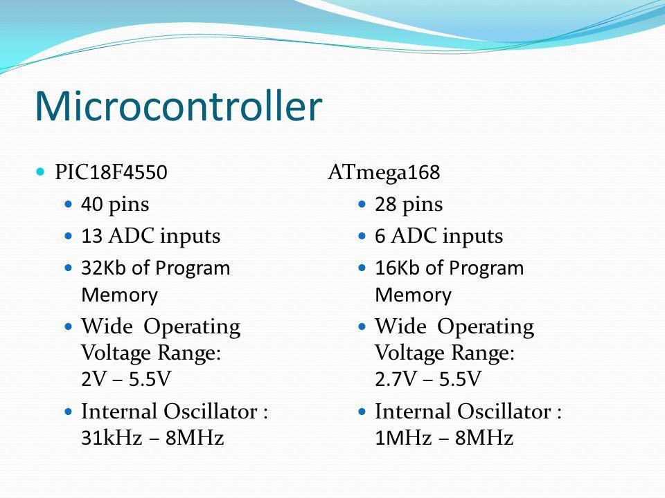 Microcontroller Pin Layout