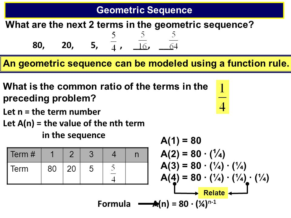 Geometric Sequence 80,20, 5,, ___, ___ What are the next 2 terms in the geometric sequence? An geometric sequence can be modeled using a function rule