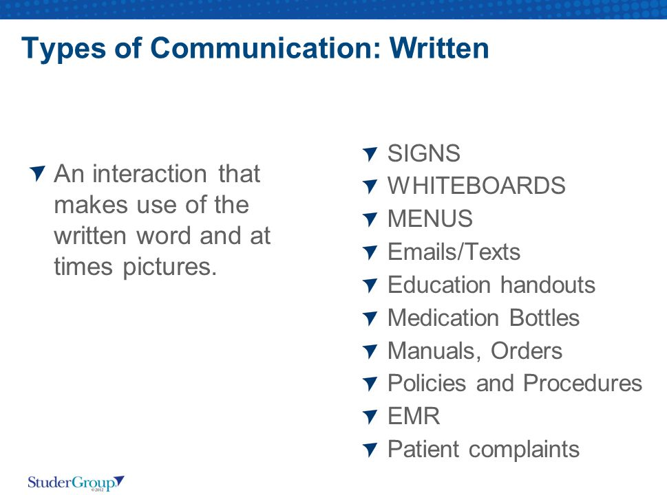 Types of Communication: Written SIGNS WHITEBOARDS MENUS Emails/Texts Education handouts Medication Bottles Manuals, Orders Policies and Procedures EMR