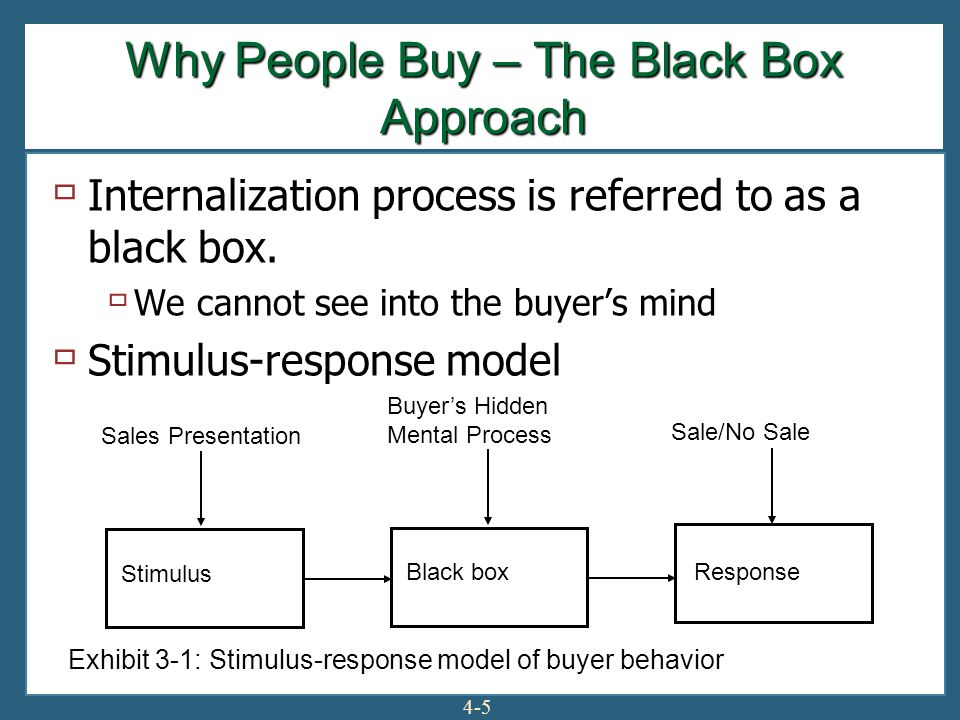 4-5  Internalization process is referred to as a black box.