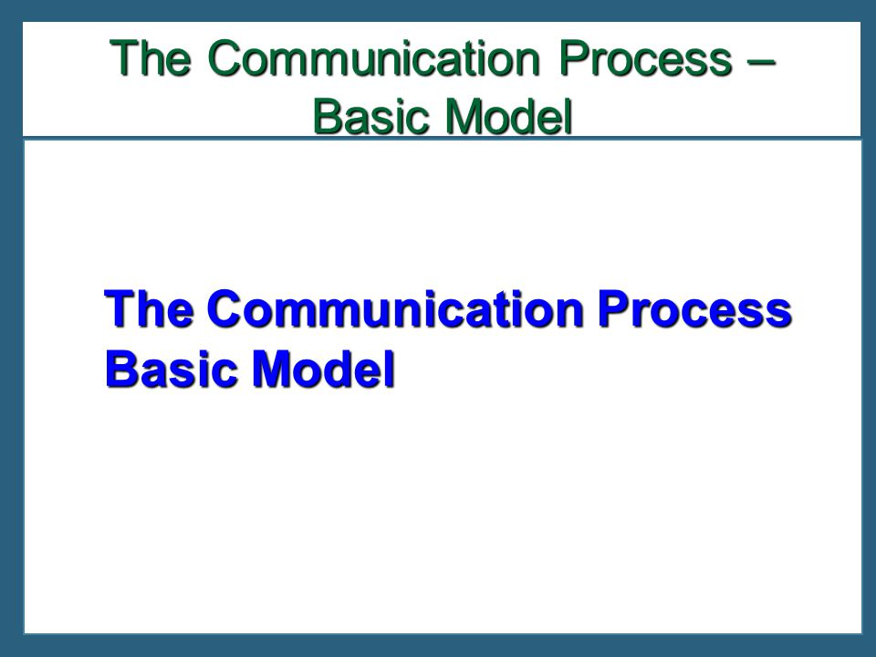 1. Sender has idea 1. Sender has idea The Communication Process – Basic Model