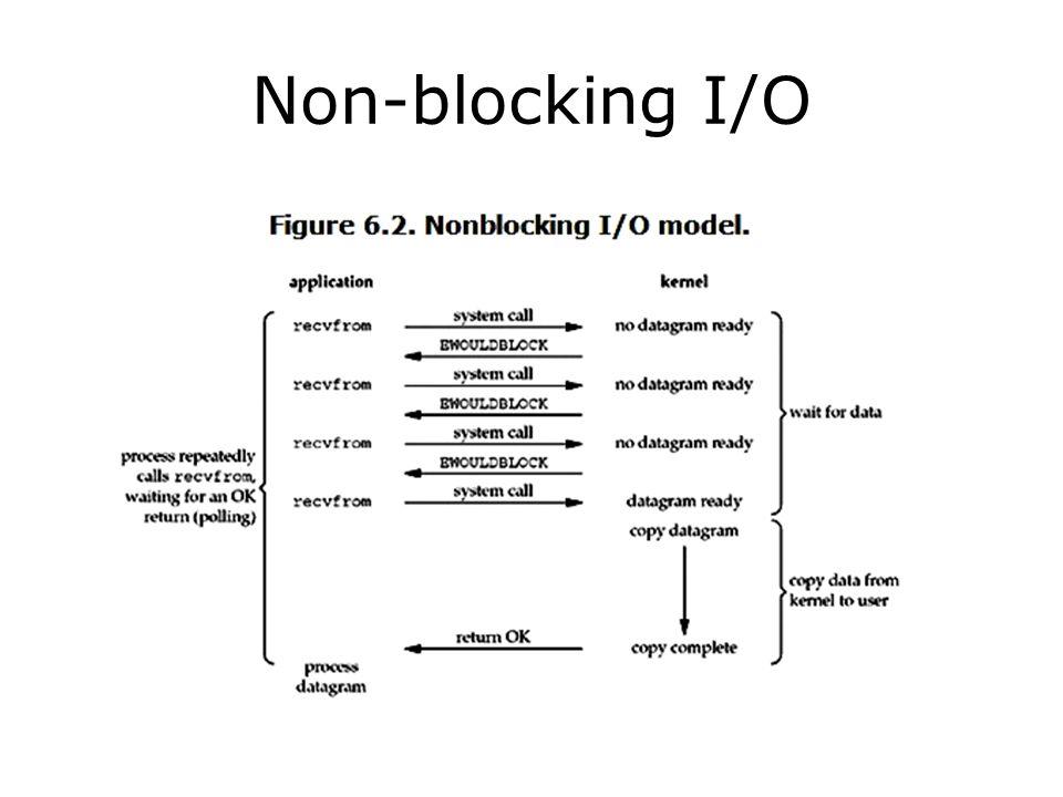 Non-blocking I/O
