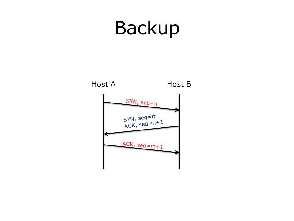Backup Host AHost B