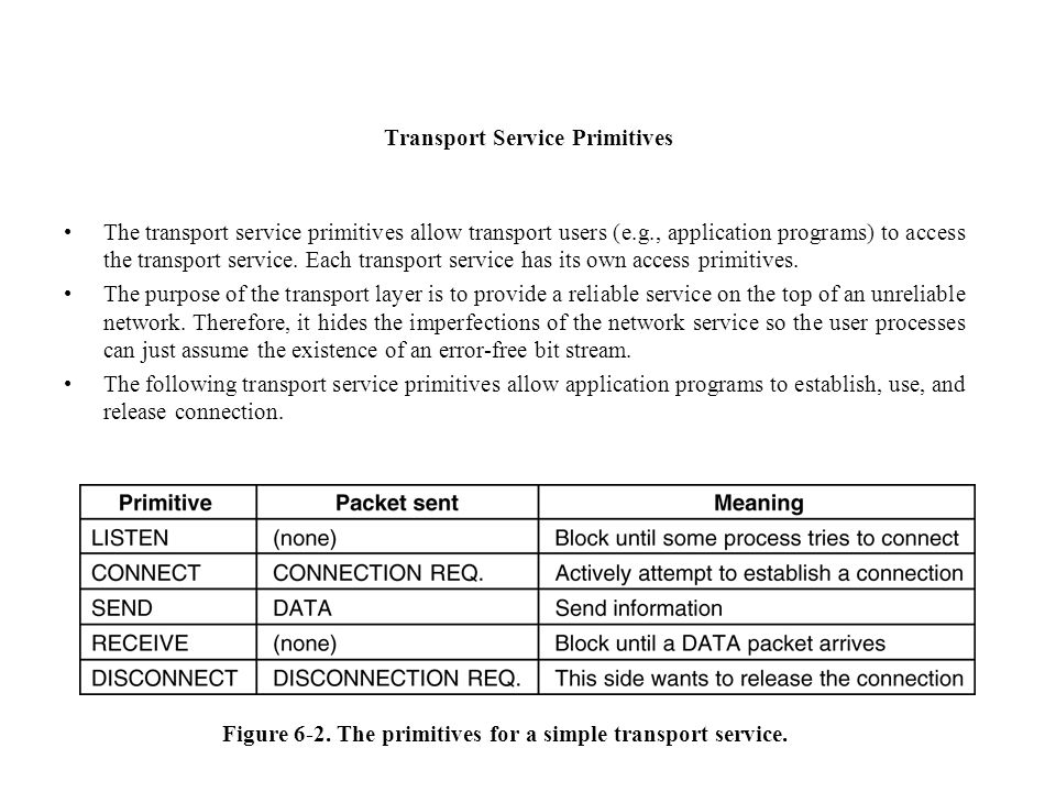 The Internet Transport Protocols: TCP Introduction to TCP The TCP Service Model The TCP Protocol The TCP Segment Header TCP Connection Establishment TCP Connection Release TCP Connection Management Modeling TCP Transmission Policy TCP Congestion Control TCP Timer Management Wireless TCP and UDP Transactional TCP