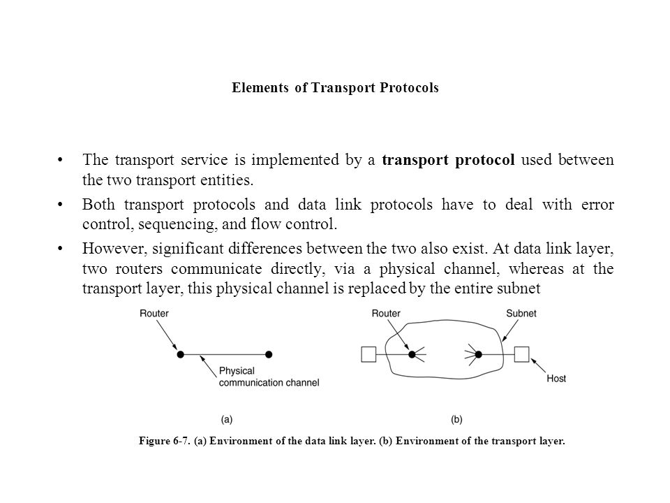 The Example Service Primitives It is an example of a connection oriented establishment.