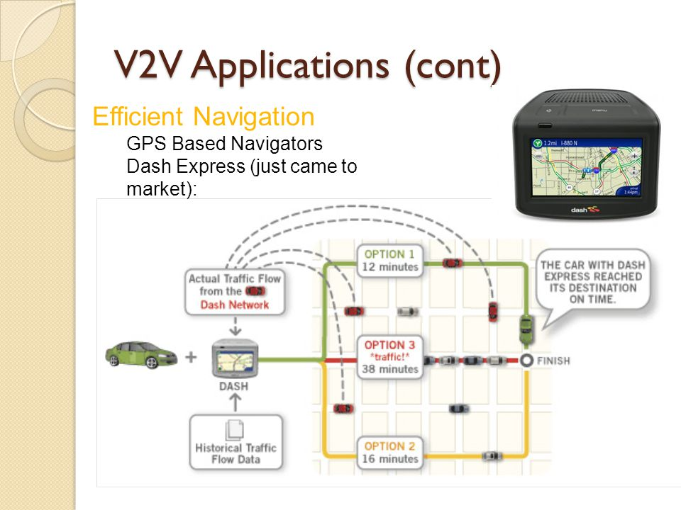V2V Applications (cont) Efficient Navigation GPS Based Navigators Dash Express (just came to market):