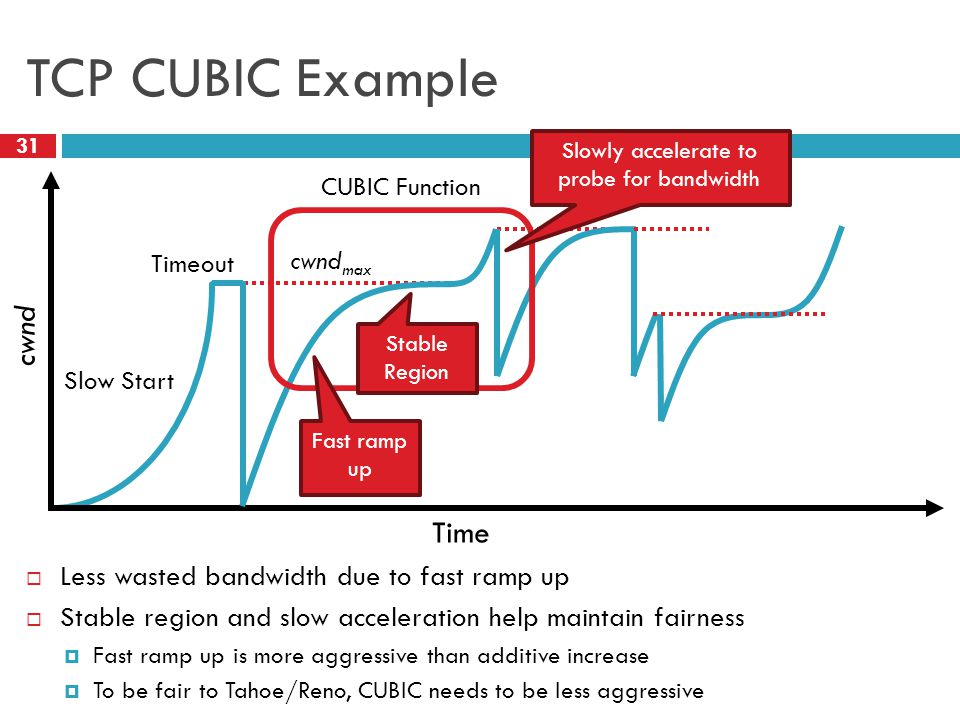 TCP CUBIC Example  Less wasted bandwidth due to fast ramp up  Stable region and slow acceleration help maintain fairness  Fast ramp up is more aggressive than additive increase  To be fair to Tahoe/Reno, CUBIC needs to be less aggressive 31 Time cwnd Timeout Slow Start CUBIC Function cwnd max Fast ramp up Stable Region Slowly accelerate to probe for bandwidth
