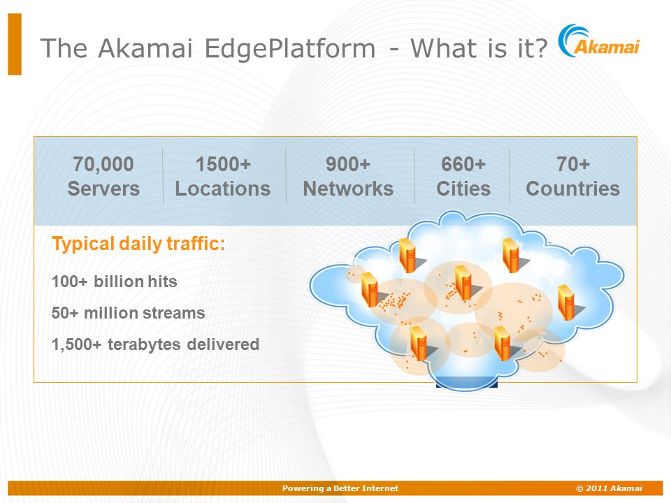 Powering a Better Internet © 2011 Akamai Typical daily traffic: 100+ billion hits 50+ million streams 1,500+ terabytes delivered 70,000 Servers 1500+
