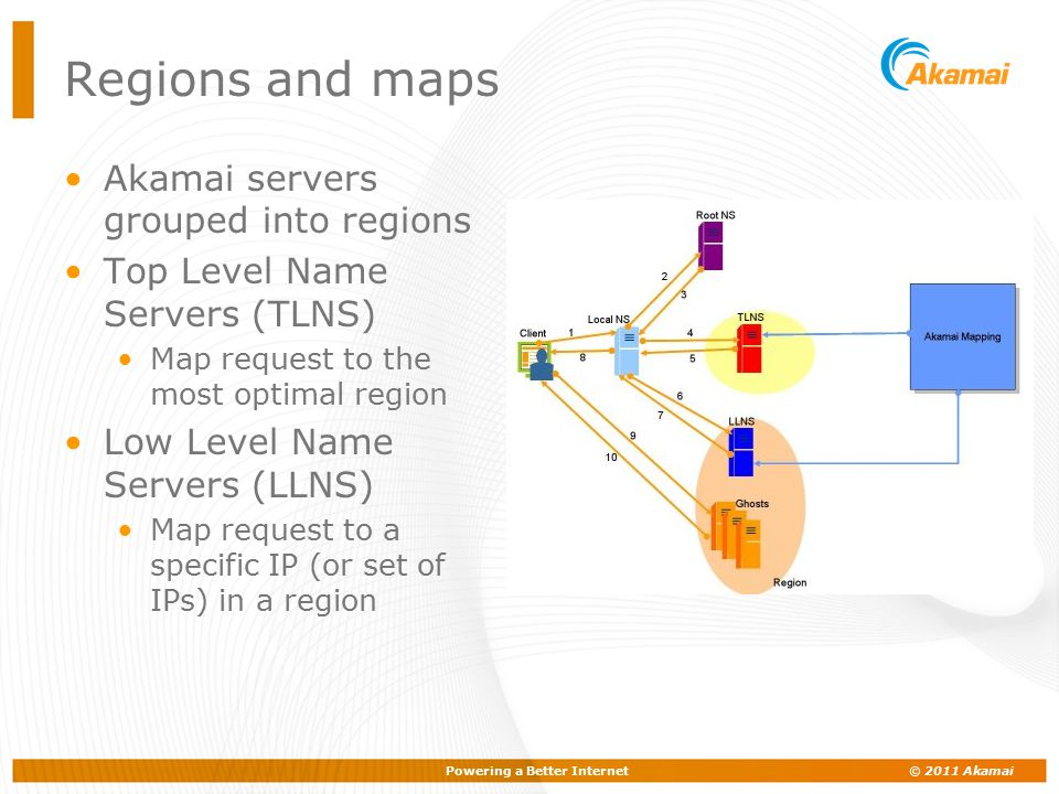 Powering a Better Internet © 2011 Akamai Regions and maps Akamai servers grouped into regions Top Level Name Servers (TLNS) Map request to the most op