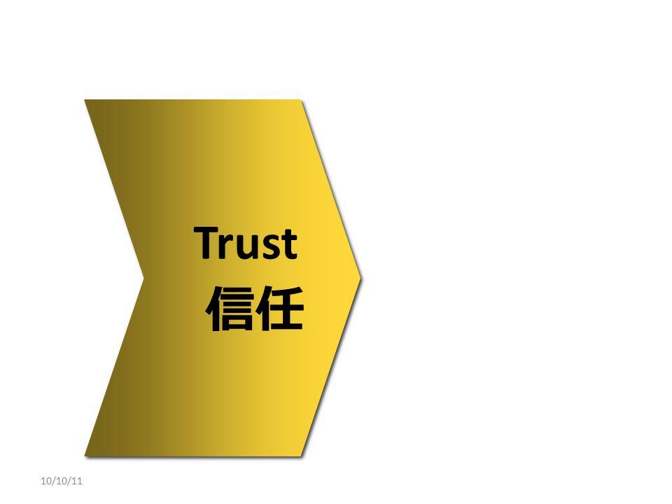 Trust 信任 Trust 信任 10/10/11