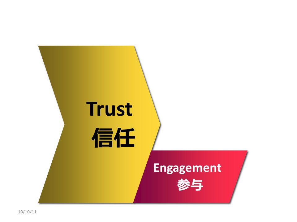 Trust 信任 Trust 信任 Engagement 参与 Engagement 参与 10/10/11