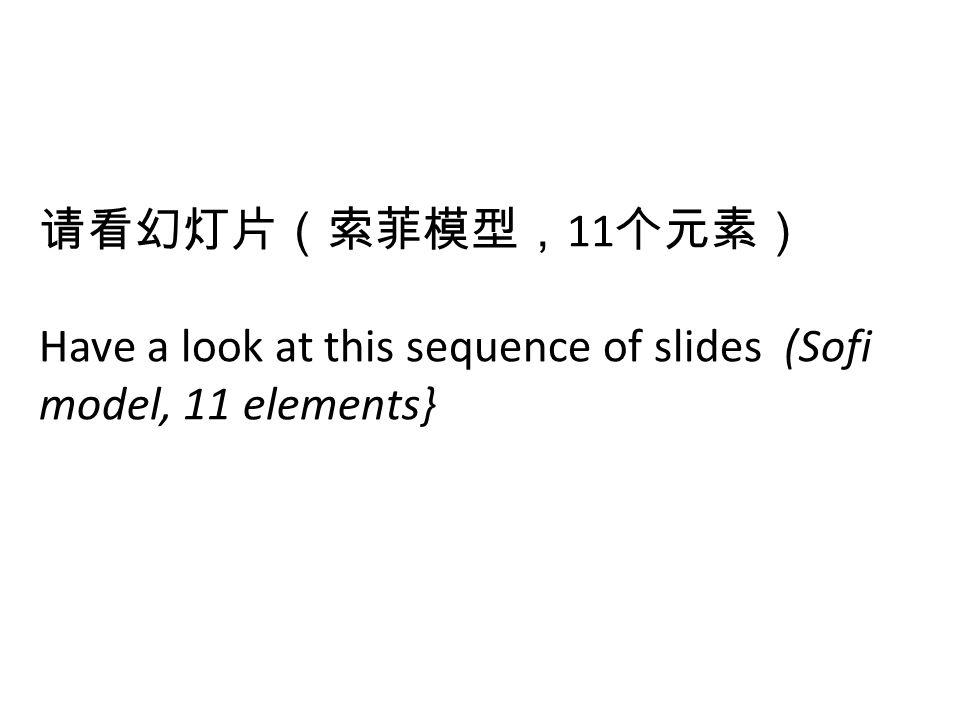 请看幻灯片(索菲模型, 11 个元素) Have a look at this sequence of slides (Sofi model, 11 elements}