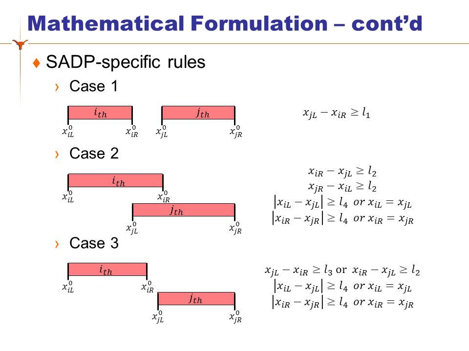 MILP Formulation (PAO)