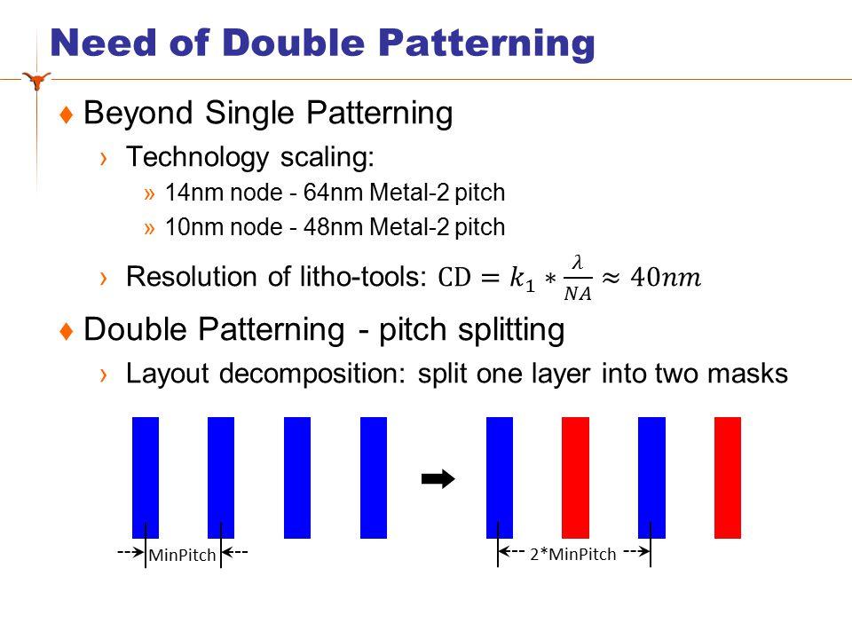 Two Kinds of DPL  Litho-Etch-Litho-Etch (LELE)  Self-Aligned Double Patterning (SADP) ›Better overlay control, but more layout constraints Additional MandrelTrim MaskSub-MetalMain MandrelSpacer