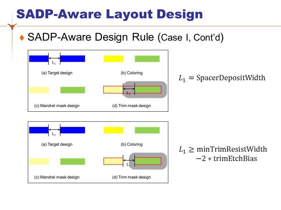 SADP-Aware Layout Design  SADP-Aware Design Rule ( Case 2: OffTrackOverlap )