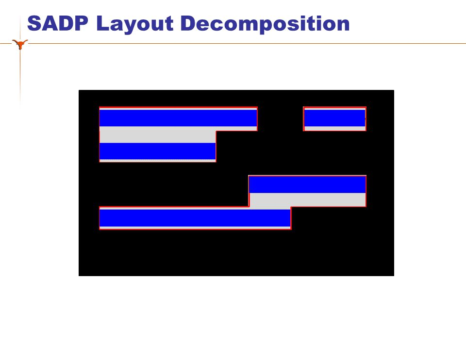 Recap: Trim Mask is Single Patterned (a)(b) (c)(d) Additional Mandrel Trim MaskSub-Metal Main Mandrel Spacer [G.