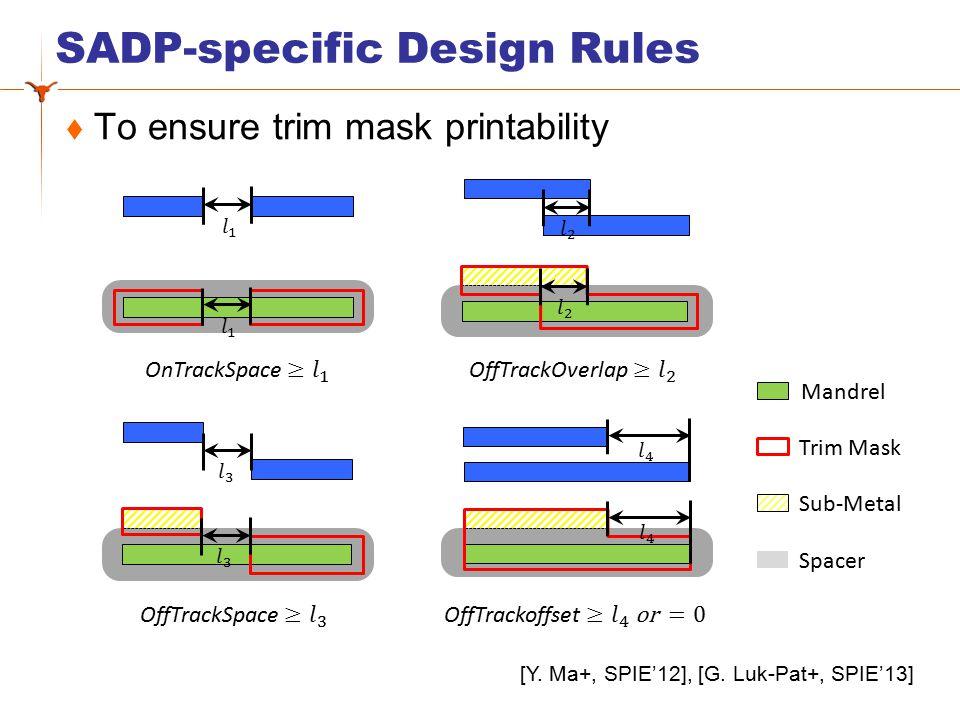 Line-end Extension  To fix hot-spots on trim masks Hot spot Trim Mask Sub-Metal Mandrel Spacer Via-1