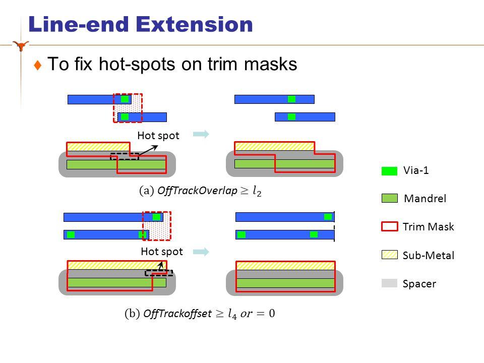 Previous Work on SADP  SADP layout decomposition ›[H.