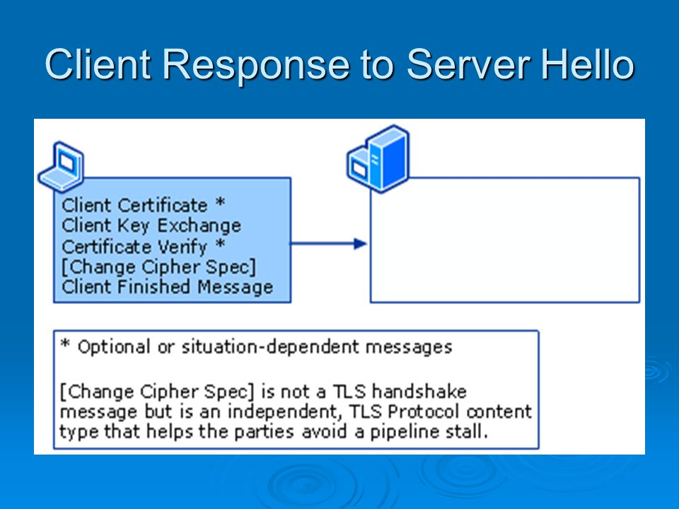 Client Response to Server Hello