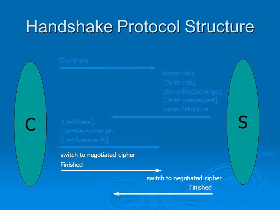 Handshake Protocol Structure C ClientHello ServerHello, [Certificate], [ServerKeyExchange], [CertificateRequest], ServerHelloDone S [Certificate], ClientKeyExchange, [CertificateVerify] Finished switch to negotiated cipher Finished switch to negotiated cipher