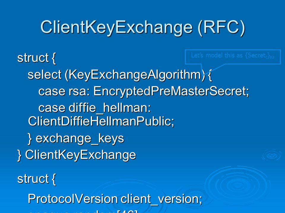 struct { select (KeyExchangeAlgorithm) { select (KeyExchangeAlgorithm) { case rsa: EncryptedPreMasterSecret; case rsa: EncryptedPreMasterSecret; case diffie_hellman: ClientDiffieHellmanPublic; case diffie_hellman: ClientDiffieHellmanPublic; } exchange_keys } exchange_keys } ClientKeyExchange struct { ProtocolVersion client_version; ProtocolVersion client_version; opaque random[46]; opaque random[46]; } PreMasterSecret ClientKeyExchange (RFC) Let's model this as {Secret c } Ks