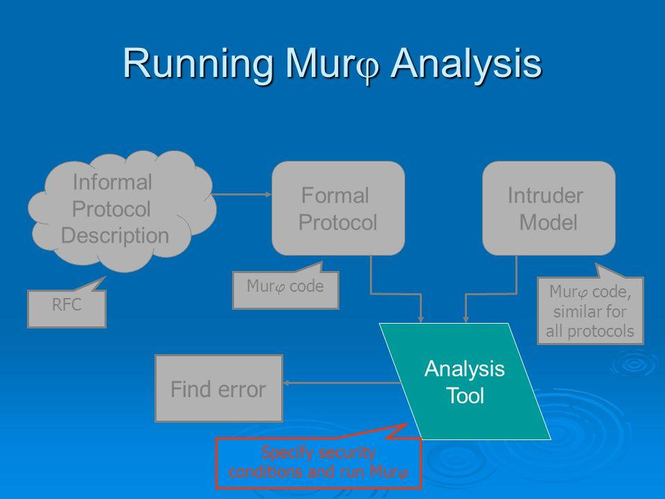 Running Murj Analysis Intruder Model Analysis Tool Formal Protocol Informal Protocol Description Find error Mur j code RFC Mur j code, similar for all protocols Specify security conditions and run Mur j