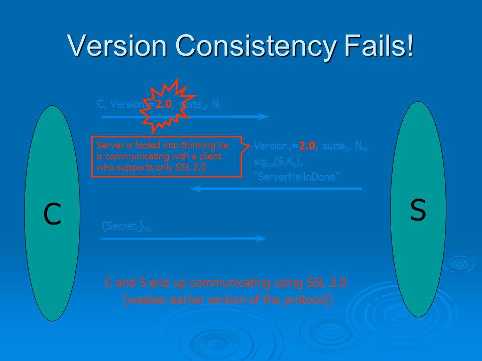 Version Consistency Fails.