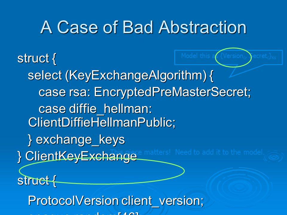 struct { select (KeyExchangeAlgorithm) { select (KeyExchangeAlgorithm) { case rsa: EncryptedPreMasterSecret; case rsa: EncryptedPreMasterSecret; case diffie_hellman: ClientDiffieHellmanPublic; case diffie_hellman: ClientDiffieHellmanPublic; } exchange_keys } exchange_keys } ClientKeyExchange struct { ProtocolVersion client_version; ProtocolVersion client_version; opaque random[46]; opaque random[46]; } PreMasterSecret A Case of Bad Abstraction Model this as {Version c, Secret c } Ks This piece matters.