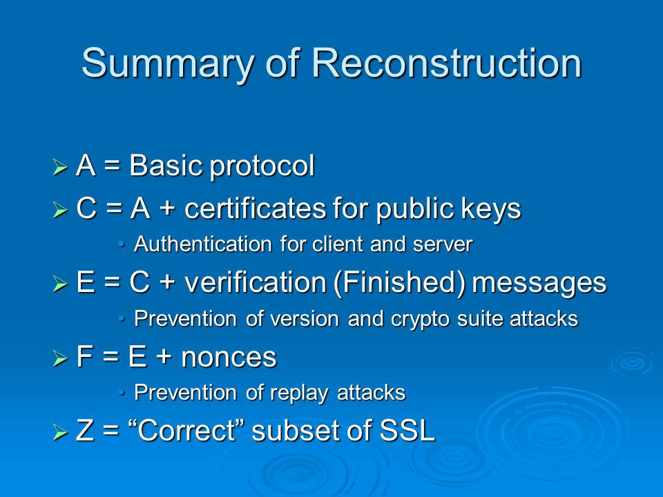 Summary of Reconstruction  A = Basic protocol  C = A + certificates for public keys Authentication for client and serverAuthentication for client and server  E = C + verification (Finished) messages Prevention of version and crypto suite attacksPrevention of version and crypto suite attacks  F = E + nonces Prevention of replay attacksPrevention of replay attacks  Z = Correct subset of SSL