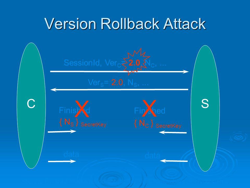 Version Rollback Attack CS SessionId, Ver C = 2.0, N C,...