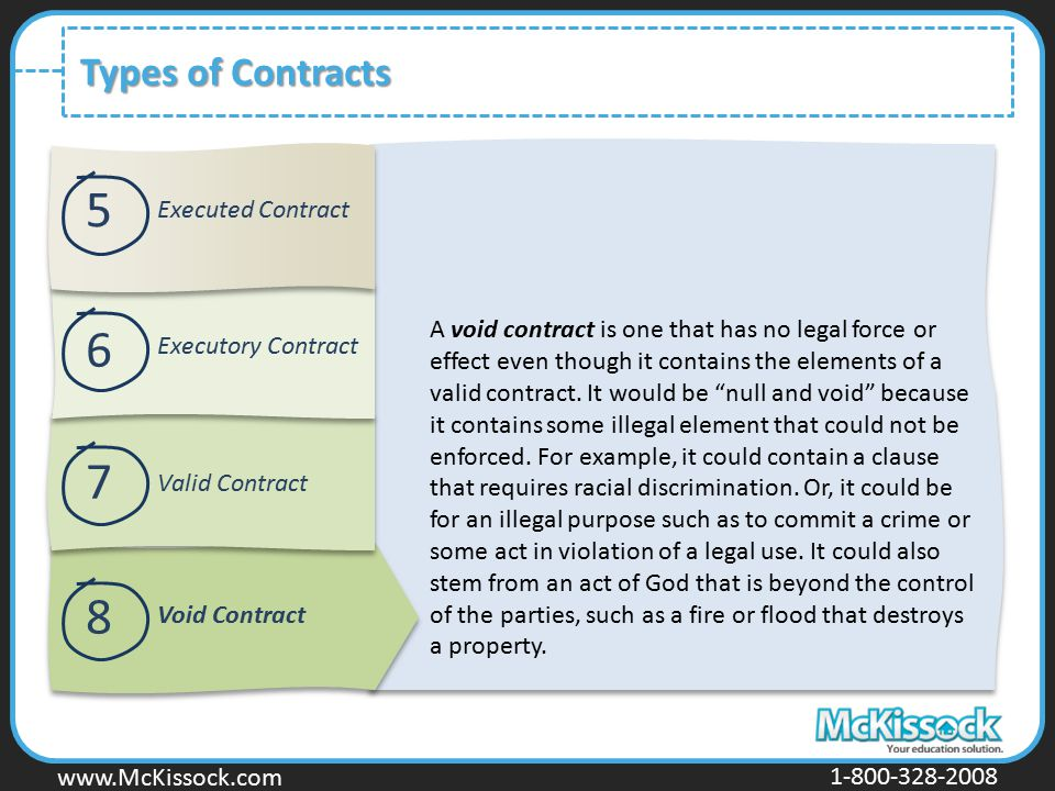 www.Mckissock.com www.McKissock.com 1-800-328-2008 Types of Contracts A void contract is one that has no legal force or effect even though it contains