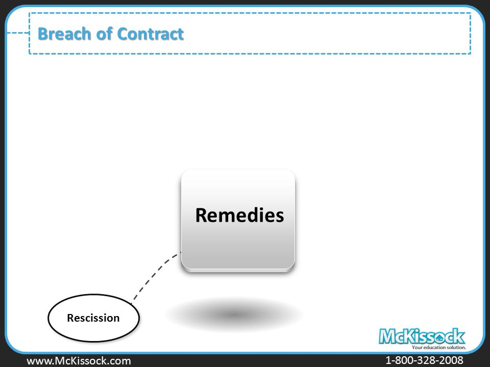 www.Mckissock.com www.McKissock.com 1-800-328-2008 Breach of Contract Rescission Remedies