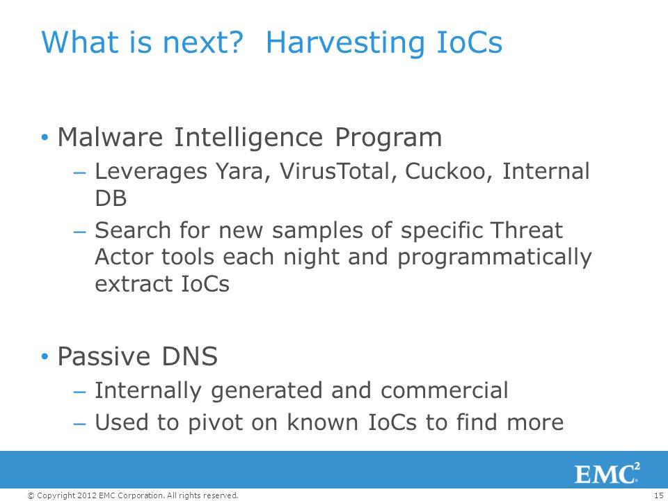 15© Copyright 2012 EMC Corporation. All rights reserved. What is next? Harvesting IoCs Malware Intelligence Program – Leverages Yara, VirusTotal, Cuck