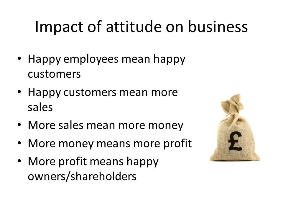Impact of attitude on business Happy employees mean happy customers Happy customers mean more sales More sales mean more money More money means more profit More profit means happy owners/shareholders