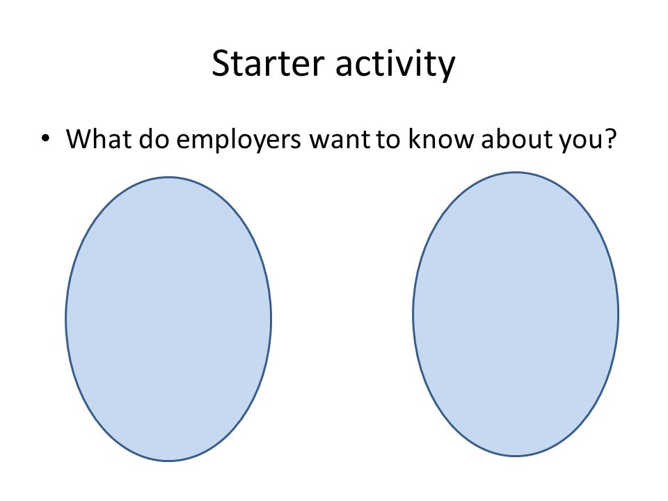 Starter activity What do employers want to know about you?
