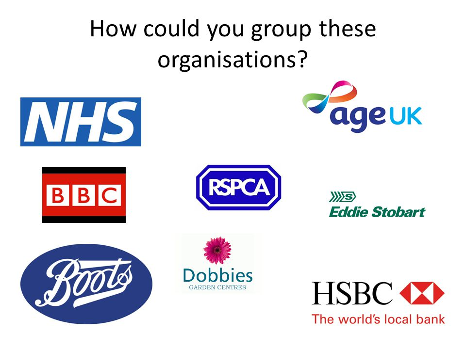How could you group these organisations?