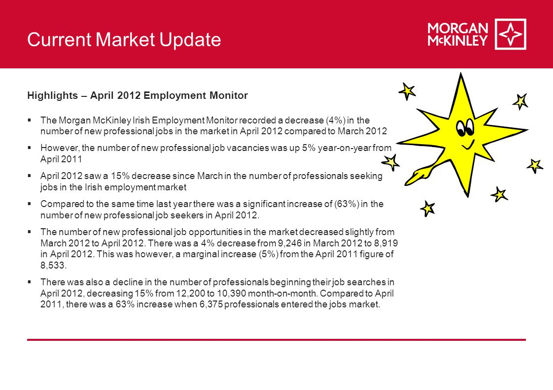 Current Market Update Highlights – April 2012 Employment Monitor  The Morgan McKinley Irish Employment Monitor recorded a decrease (4%) in the number of new professional jobs in the market in April 2012 compared to March 2012  However, the number of new professional job vacancies was up 5% year-on-year from April 2011  April 2012 saw a 15% decrease since March in the number of professionals seeking jobs in the Irish employment market  Compared to the same time last year there was a significant increase of (63%) in the number of new professional job seekers in April 2012.