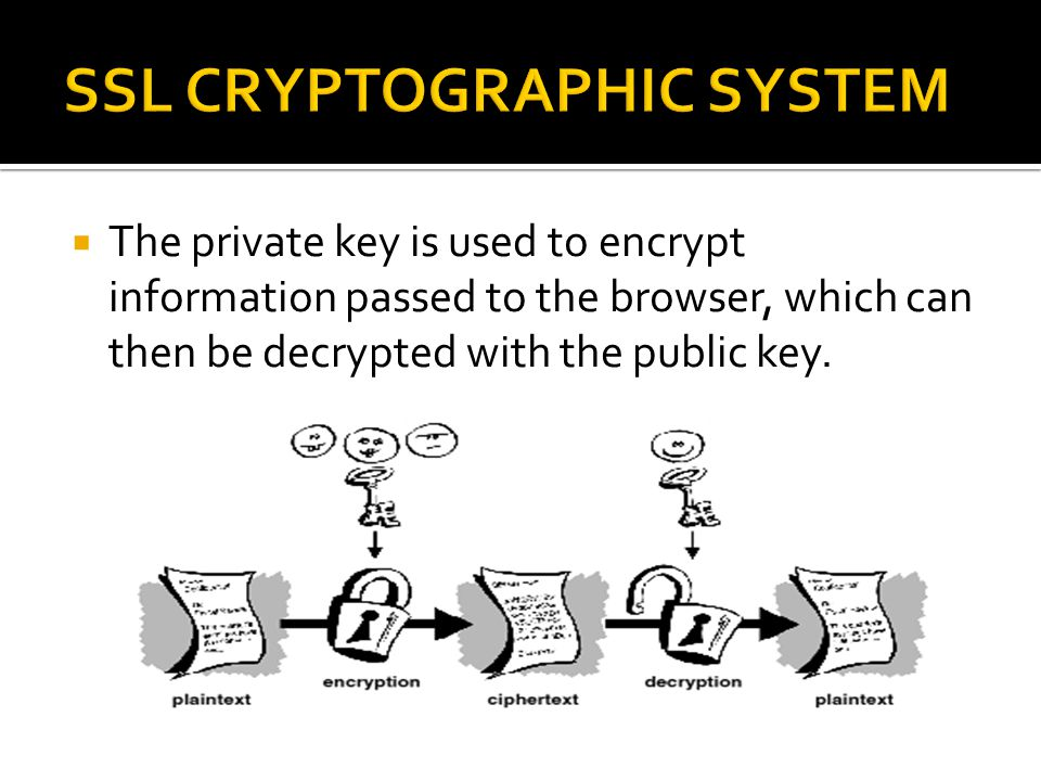  The private key is used to encrypt information passed to the browser, which can then be decrypted with the public key.