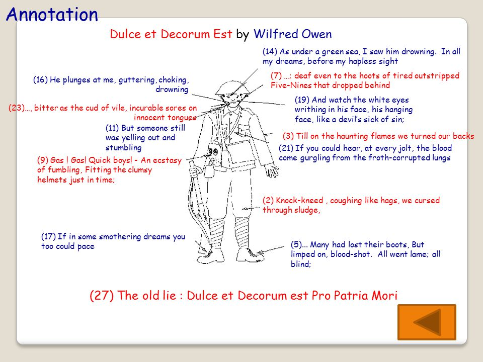 Annotation Dulce et Decorum Est by Wilfred Owen (9) Gas ! Gas! Quick boys! - An ecstasy of fumbling, Fitting the clumsy helmets just in time; (2) Knoc