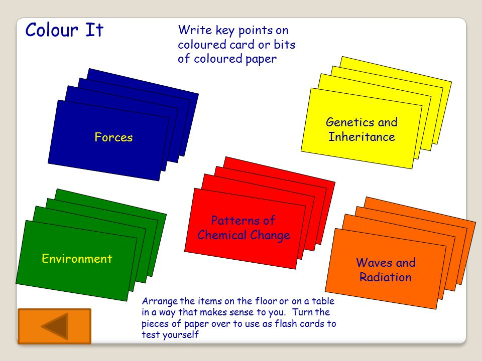 Colour It Forces Genetics and Inheritance Environment Waves and Radiation Write key points on coloured card or bits of coloured paper Arrange the items on the floor or on a table in a way that makes sense to you.