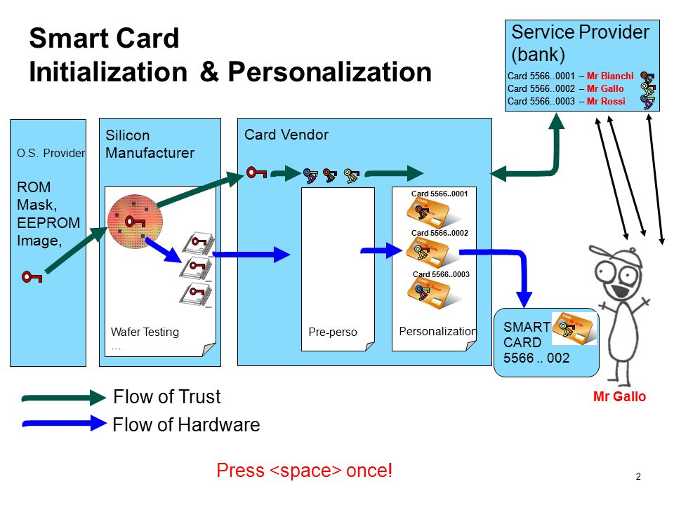 SMART CARD 5566..