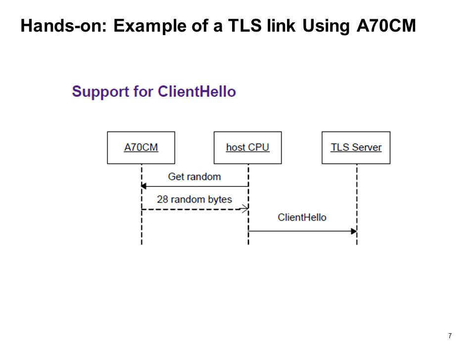 Hands-on: Example of a TLS link Using A70CM 7
