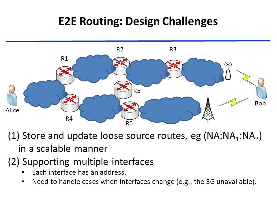 E2E Routing: Design Challenges (1) Store and update loose source routes, eg (NA:NA 1 :NA 2 ) in a scalable manner (2) Supporting multiple interfaces Each interface has an address.
