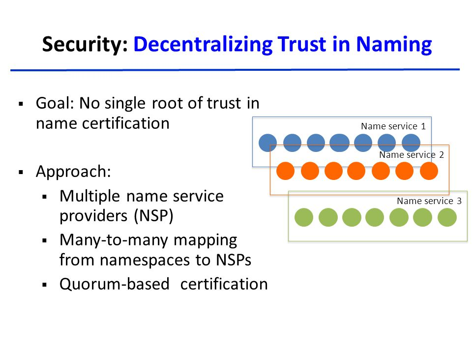 Security: Decentralizing Trust in Naming  Goal: No single root of trust in name certification  Approach:  Multiple name service providers (NSP)  Many-to-many mapping from namespaces to NSPs  Quorum-based certification Name service 1Name service 2Name service 3