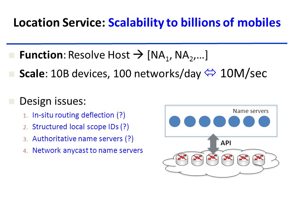 Name servers Design issues: 1. In-situ routing deflection ( ) 2.