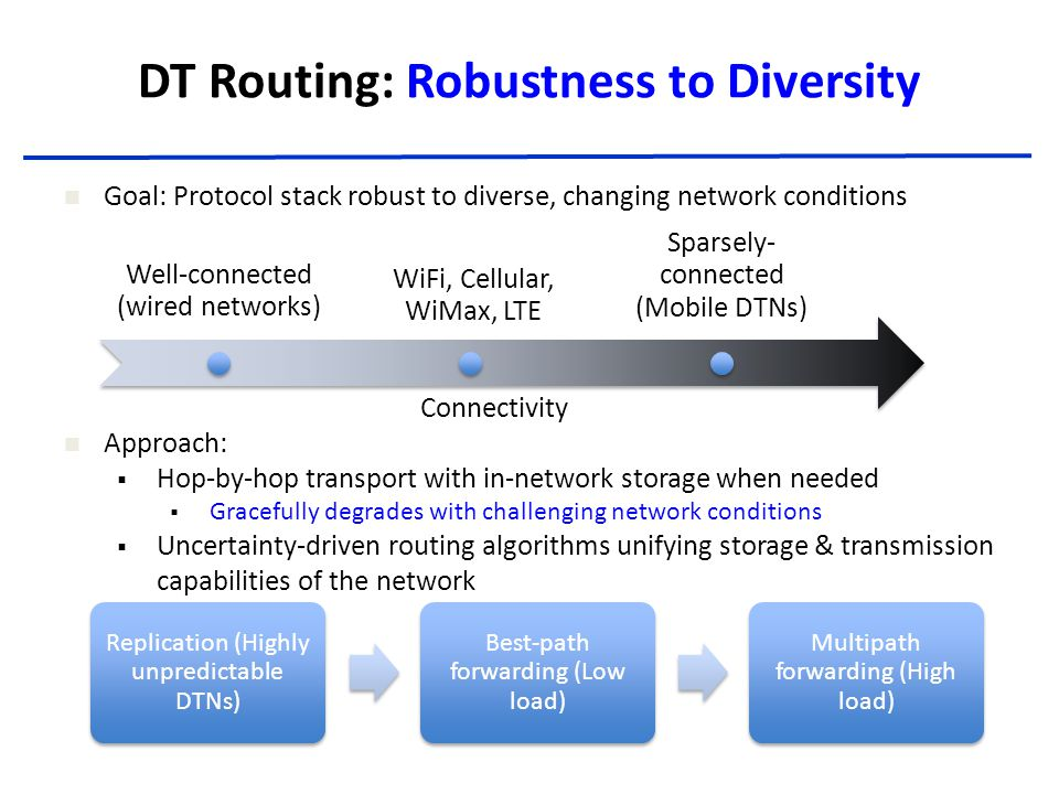 DT Routing: Robustness to Diversity Well-connected (wired networks) WiFi, Cellular, WiMax, LTE Sparsely- connected (Mobile DTNs) Connectivity Replication (Highly unpredictable DTNs) Best-path forwarding (Low load) Multipath forwarding (High load) Goal: Protocol stack robust to diverse, changing network conditions Approach:  Hop-by-hop transport with in-network storage when needed  Gracefully degrades with challenging network conditions  Uncertainty-driven routing algorithms unifying storage & transmission capabilities of the network