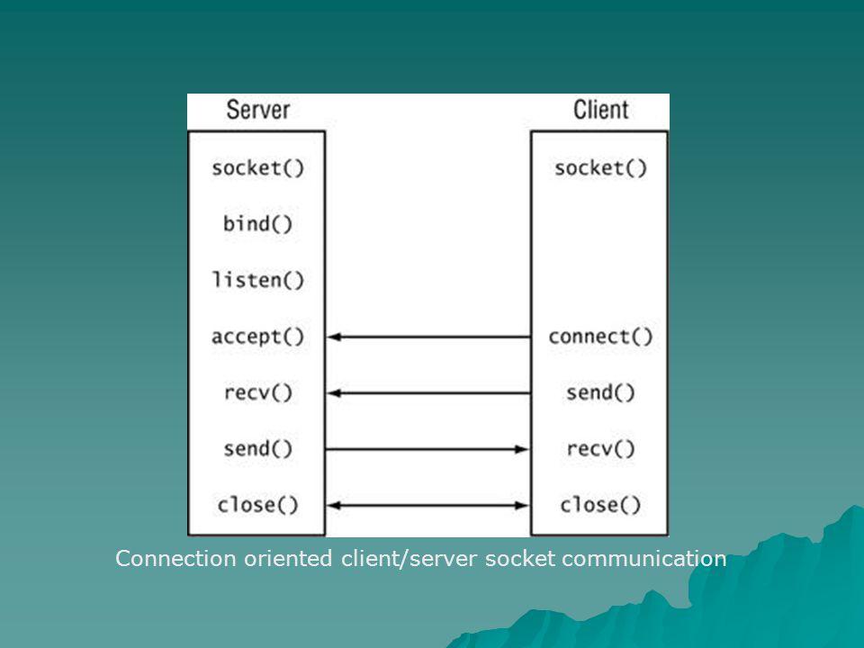 Connection oriented client/server socket communication