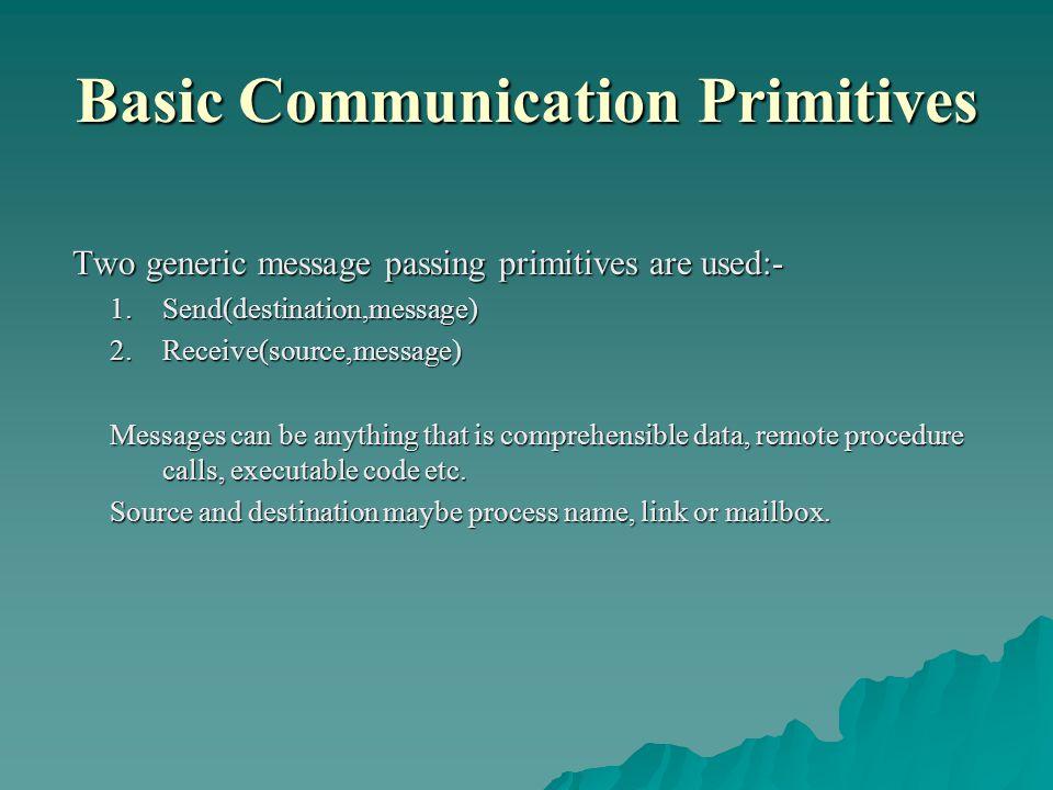 Basic Communication Primitives Two generic message passing primitives are used:- Two generic message passing primitives are used:- 1.Send(destination,